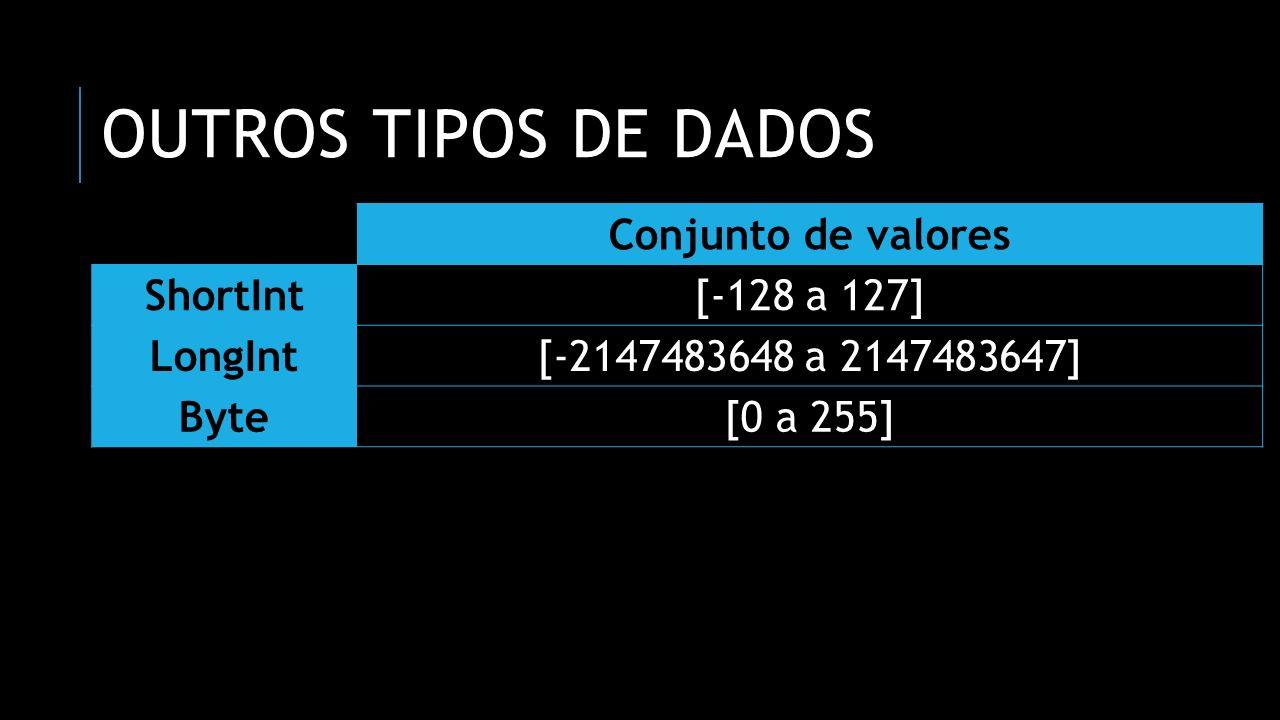 outros Tipos de dados Conjunto de valores ShortInt [-128 a 127]